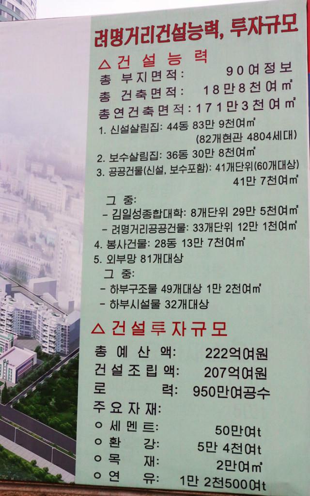 방북73-려명거리-총적통계.jpg