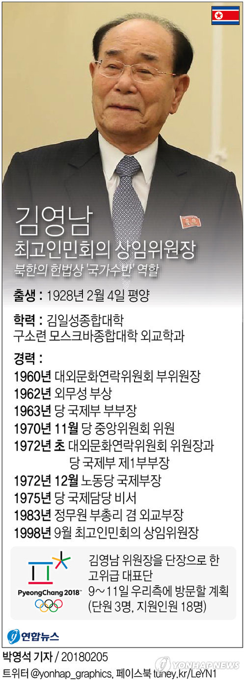 평창-김영남.jpg